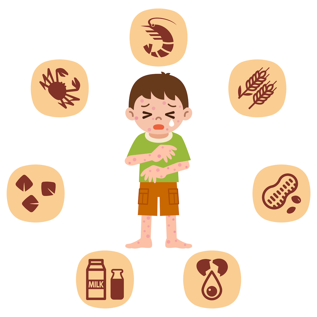 Allergies alimentaires ©ankomando shutterstock