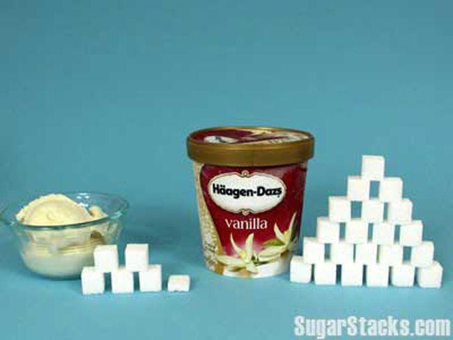 Combien de sucre dans la glace