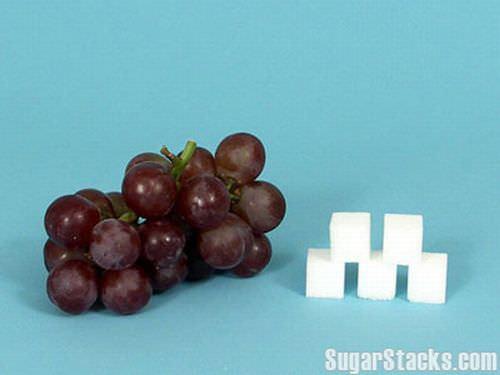 Combien de sucre dans le raisin