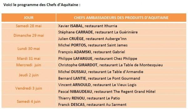 Programme ateliers cuisine - Foire de Bordeaux