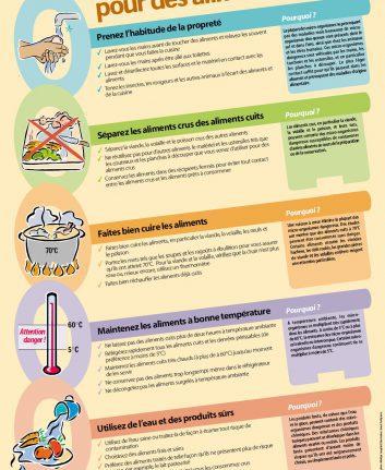 5 clés pour des aliments plus sûrs