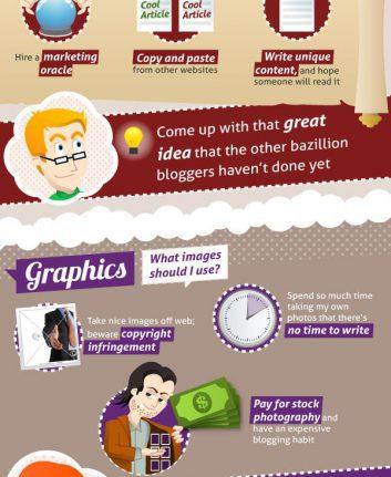 Dans le cerveau d'un blogueur