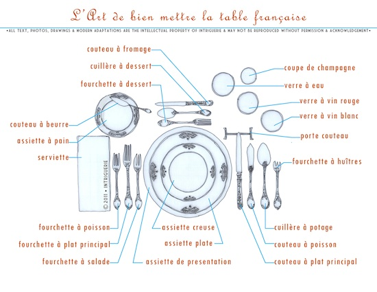 L 39 art de bien mettre la table la fran aise for Couvert de table en anglais