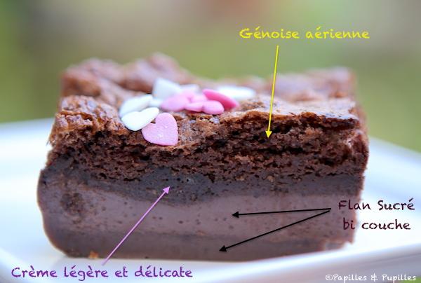 Gâteau magique au chocoolat