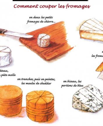 Comment bien couper les fromages