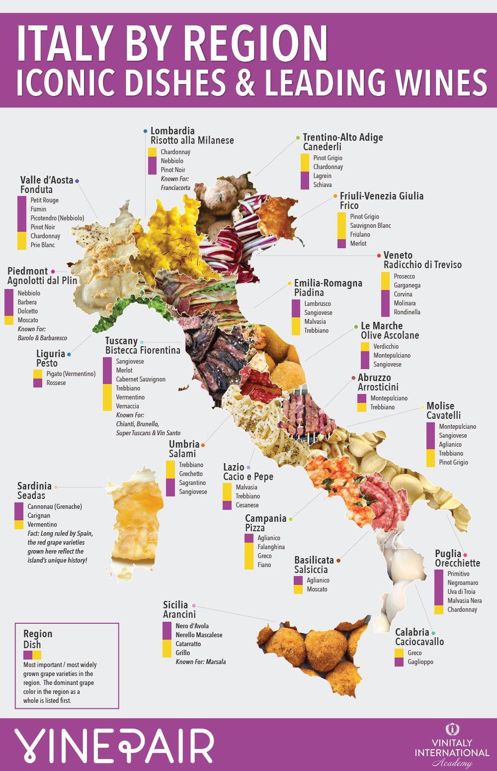 Carte des spécialités régionales d'Italie