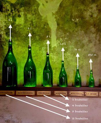 Les tailles des bouteilles de Champagne