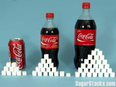 Equivalence sucre coca cola