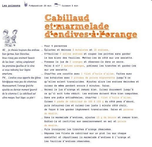 Recette Cabillaud et marmelade d
