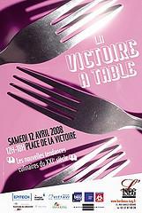 Que faire ce week end à Bordeaux